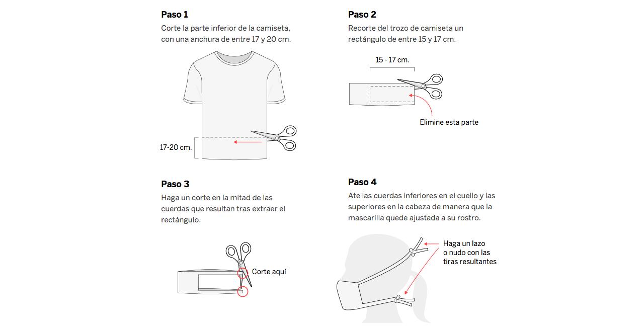 Cómo hacer una mascarilla con una polera