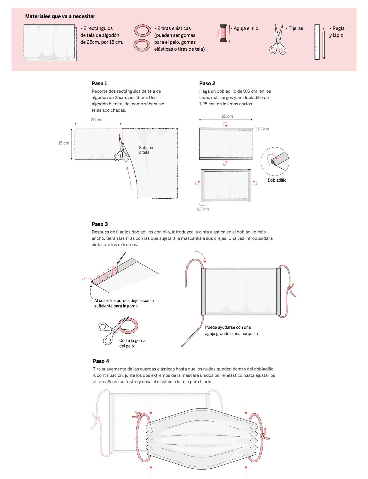 Instrucciones para hacer una mascarilla
