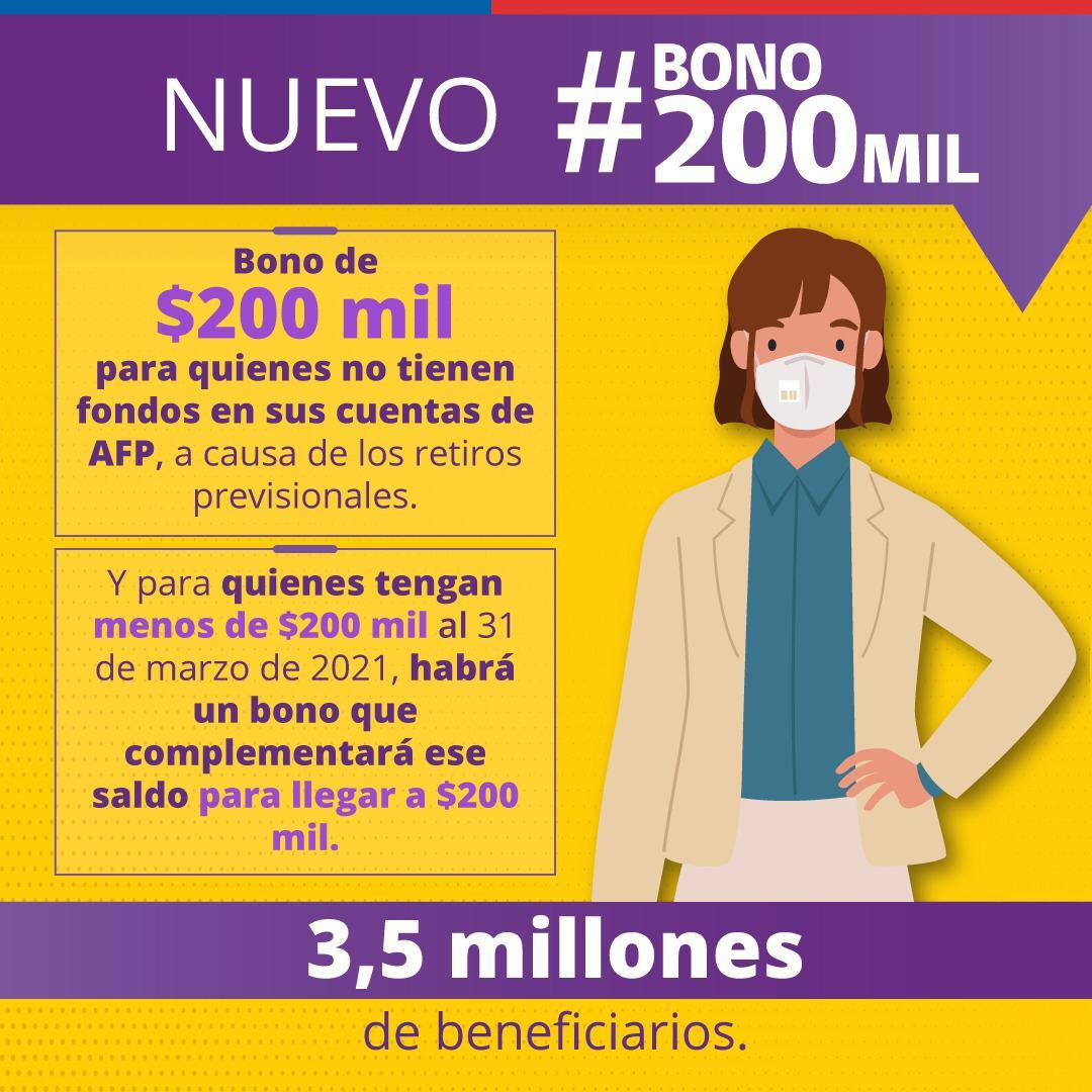 Bono de $200 mil