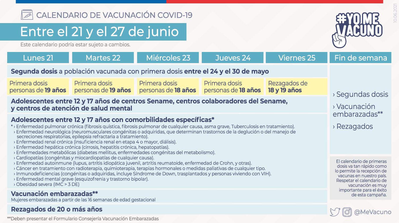 Calendario de vacunación en adolescentes