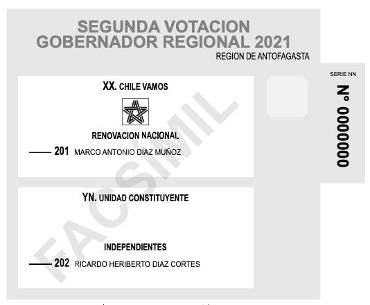 Voto de gobernadores regionales Antofagasta