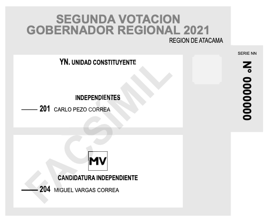 Voto de gobernadores regionales Atacama