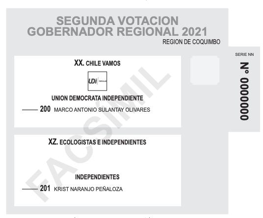 Voto de gobernadores regionales Coquimbo