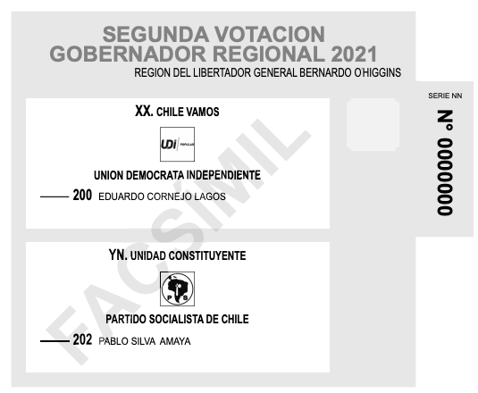 Voto de gobernadores regionales O'Higgins