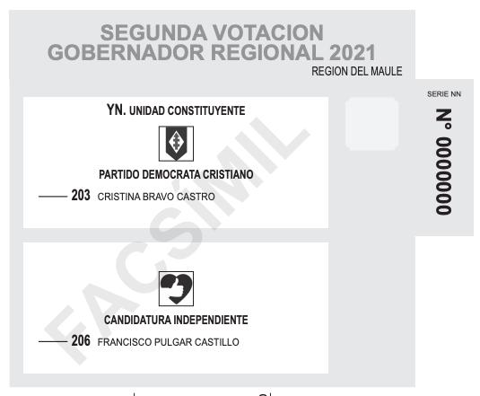 Voto de gobernadores regionales Maule