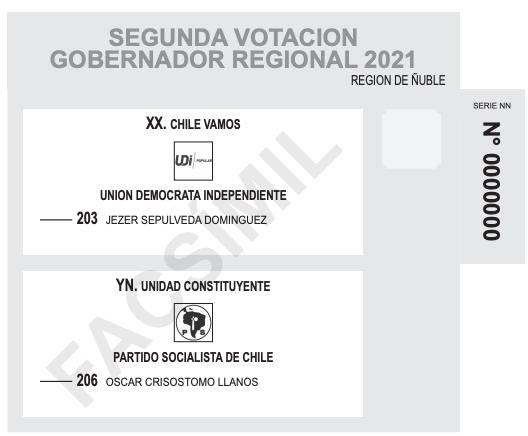 Voto de gobernadores regionales Ñuble
