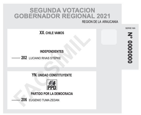 Voto de gobernadores regionales La Araucanía
