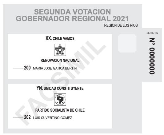 Voto de gobernadores regionales Los Ríos