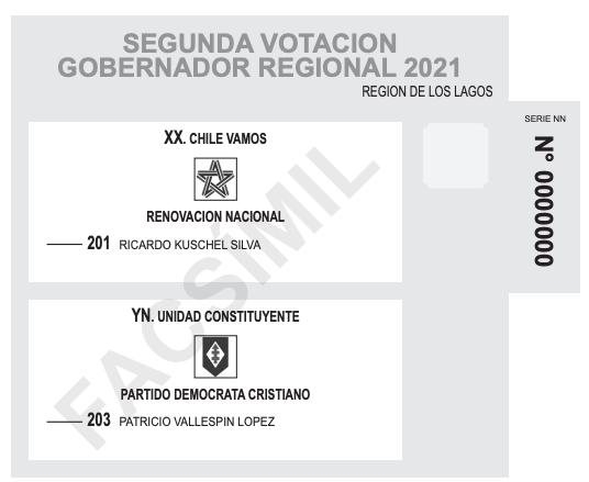 Voto de gobernadores regionales Los Lagos