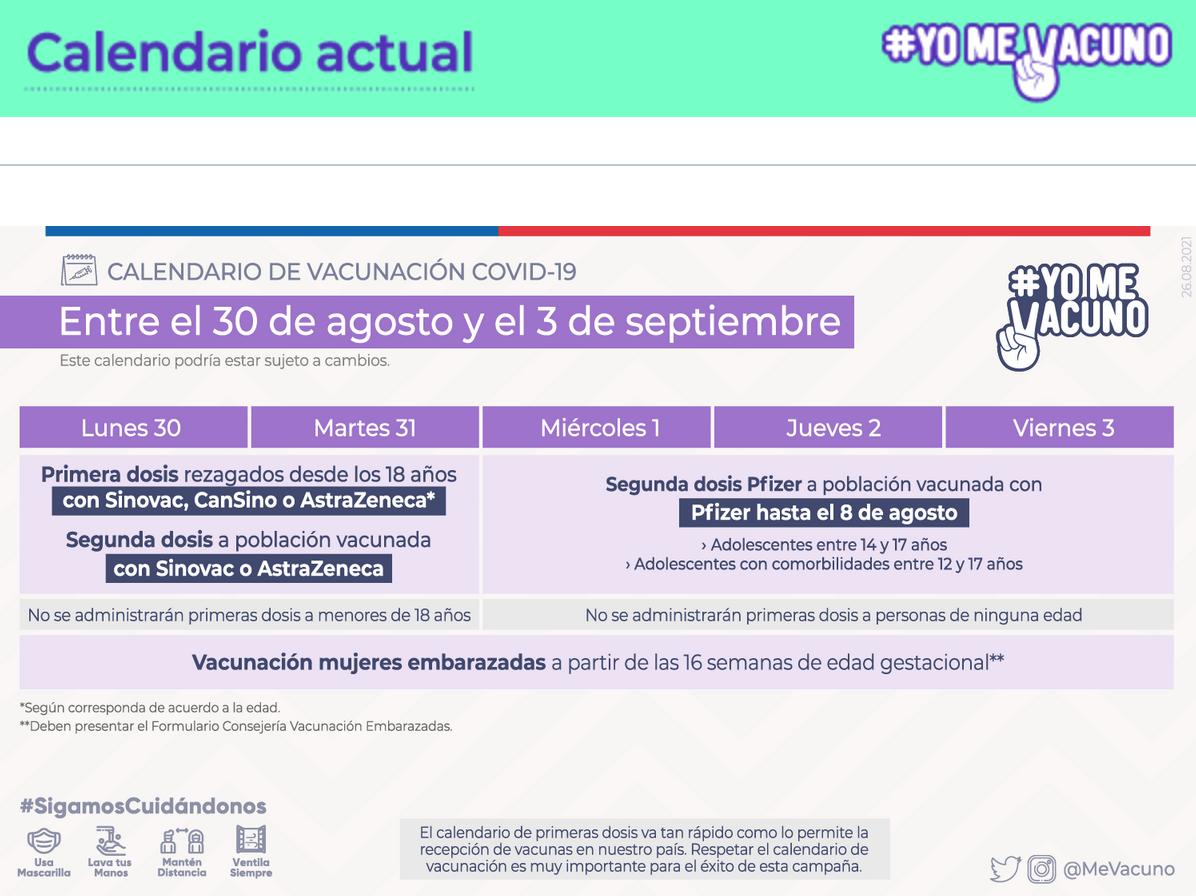calendario de vacunación agosto 2021