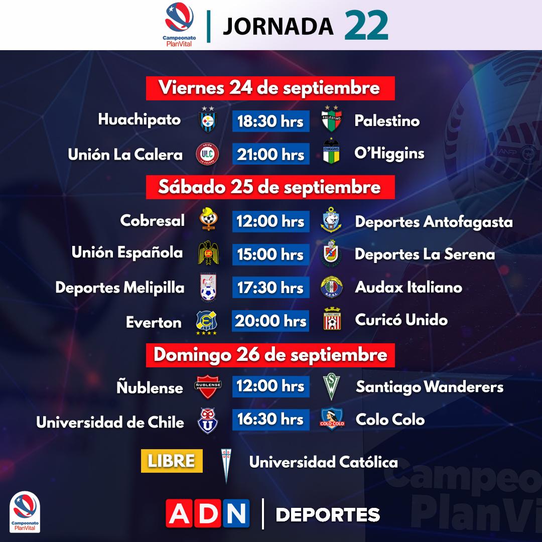 Superclásico | Universidad de Chile vs Colo Colo