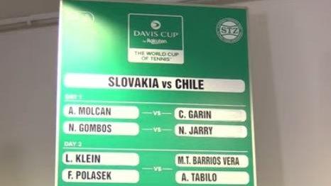 Copa Davis: Cristian Garín abrirá la serie para Chile ante Eslovaquia y Nicolás Jarry será el segundo singlista